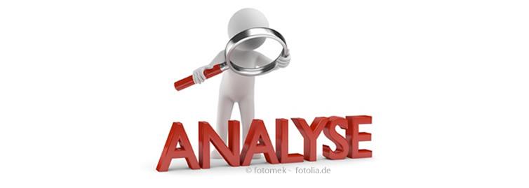 Inkasso Analyse